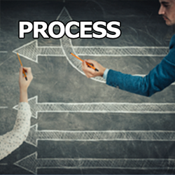 Search by Process